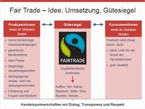Fairtrade, © sozialministerium/fridrich/oegwm