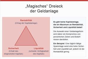 Magisches Dreieck, ©  bmasgk/fridrich/oegwm
