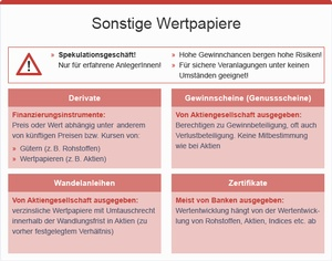 Sonstige Wertpapiere, ©  bmasgk/fridrich/oegwm