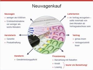 Neuwagenkauf, © bmasgk/fridrich/oegwm