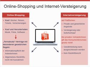 Online Shopping, © bmasgk/fridrich/oegwm