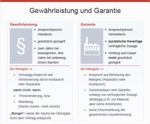 Gewährleistung und Garantie, © bmasgk/fridrich/oegwm