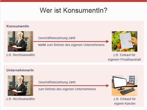 Wer ist Konsumentin und Konsument ?, © sozialministerium/fridrich/oegwm