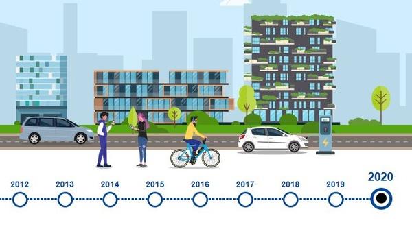 Zeichnung von modernen Häusern, Straße, Auto, Fahrrad, Menschen, © Europäische Union