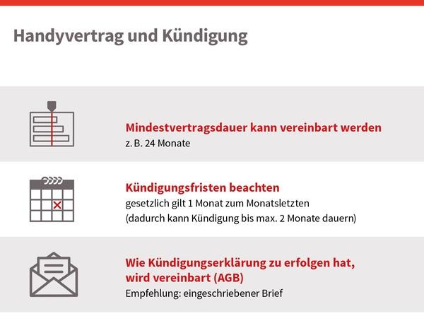 Handyvertrag und Kündigung, © sozialministerium/shw
