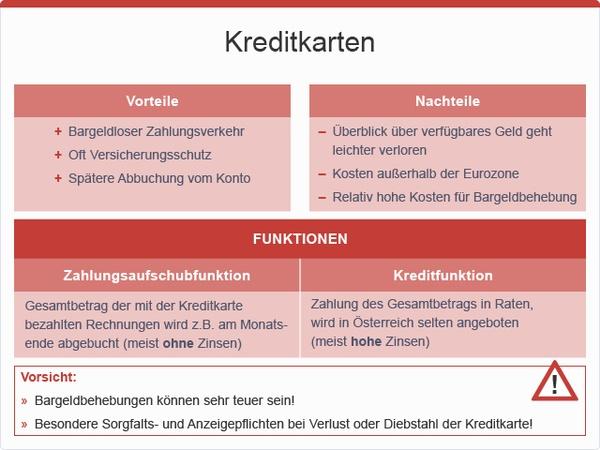 Kreditkarten, © sozialministerium/fridrich/oegwm