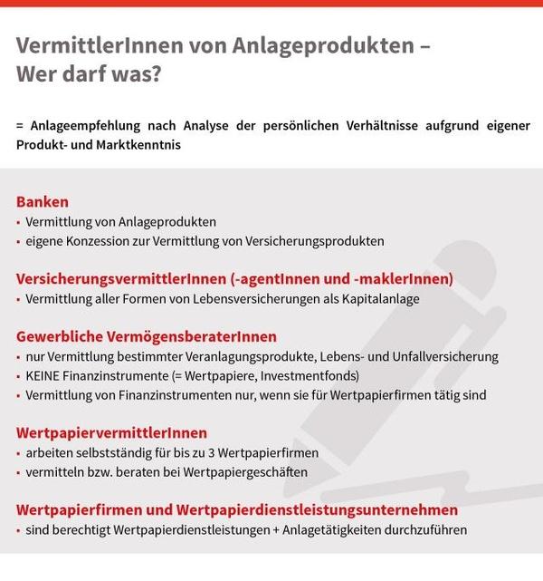 Vermittler/innen von Anlageprodukten - Wer darf was?, © sozialministerium/shw