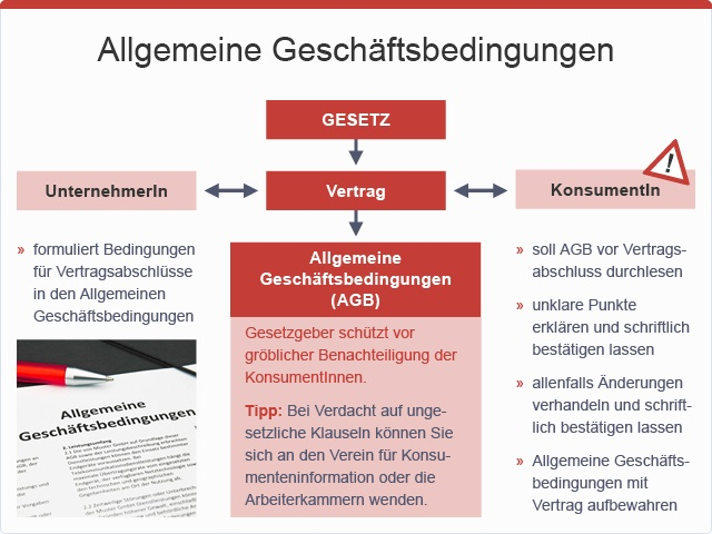 Allgemeine Geschäftsbedingungen, © sozialministerium/fridrich/oegwm