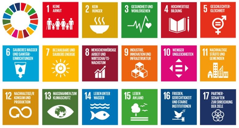 Icons zu den 17 Nachhaltigkeitszielen z.B. Heft mit Stift, Sonne, Fisch, Friedenstaube, © UNO